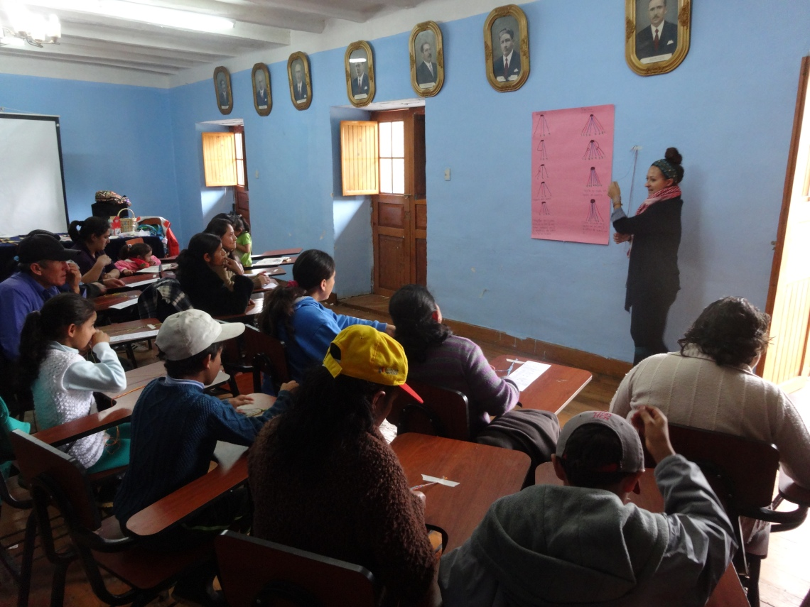 Womens Empowerment and Income Generating Activities Peace Corps Peru